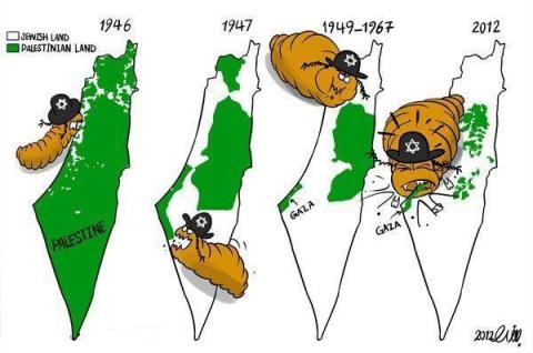Zionism eating Palestine