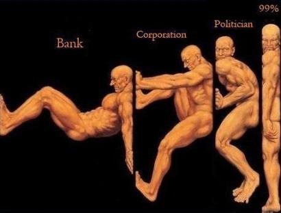 Bank coorporations politicians